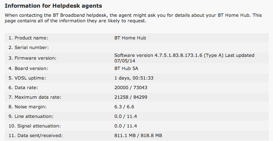 BT Home Hub 5A helpdesk screen